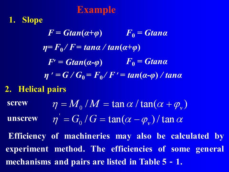 Example 1. Slope F = Gtan(α+φ)F 0 = Gtanα η= F 0 / F = tanα / tan(α+φ) F ' = Gtan(α-φ) 2. Helical pairs screw unscrew F 0 = Gtanα η ' = G / G 0 = F 0