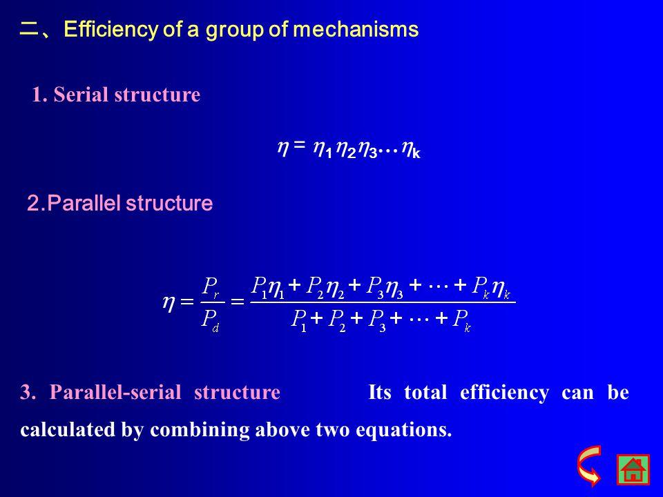 二、 Efficiency of a group of mechanisms 3. Parallel-serial structure Its total efficiency can be calculated by combining above two equations. 2.Paralle
