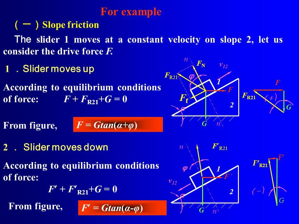 1 2 α For example (一) Slope friction The slider 1 moves at a constant velocity on slope 2, let us consider the drive force F. 1 . Slider moves up Acco