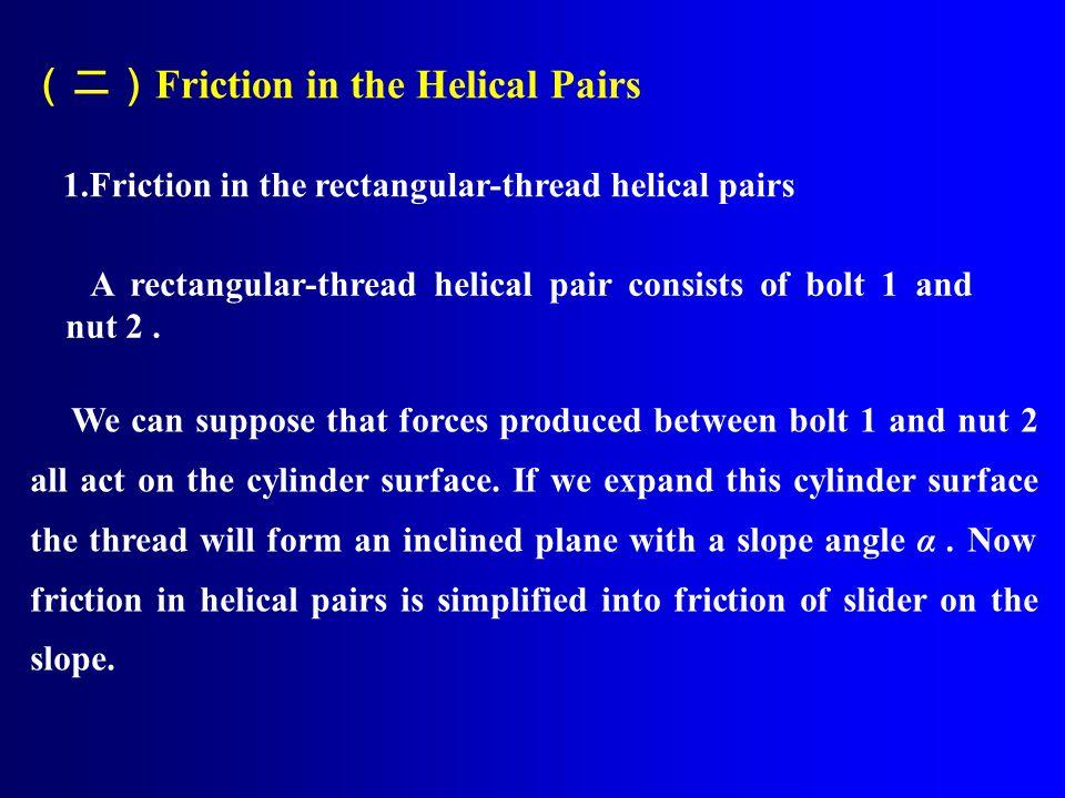 (二) Friction in the Helical Pairs 1.Friction in the rectangular-thread helical pairs A rectangular-thread helical pair consists of bolt 1 and nut 2. W