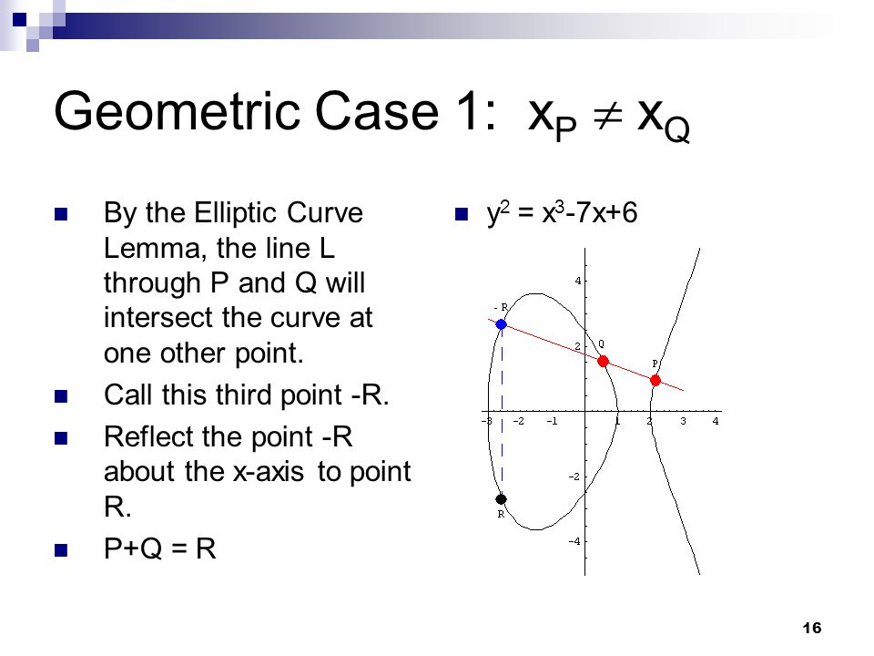 16 Geometric Case 1: x P  x Q By the Elliptic Curve Lemma, the line L through P and Q will intersect the curve at one other point. Call this third po