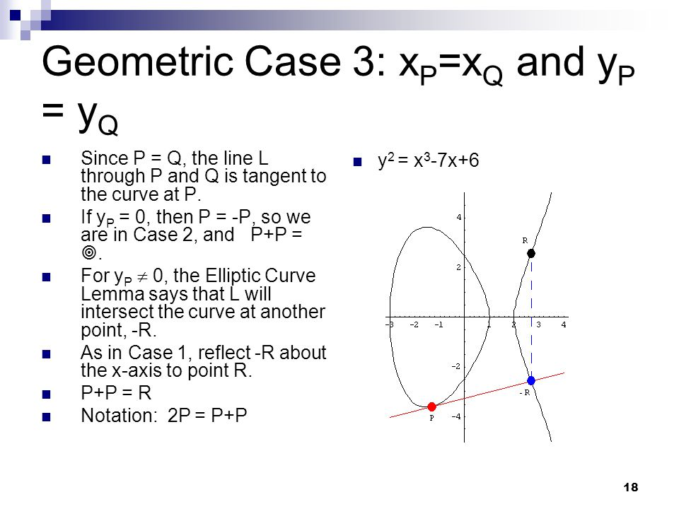 18 Geometric Case 3: x P =x Q and y P = y Q Since P = Q, the line L through P and Q is tangent to the curve at P. If y P = 0, then P = -P, so we are i