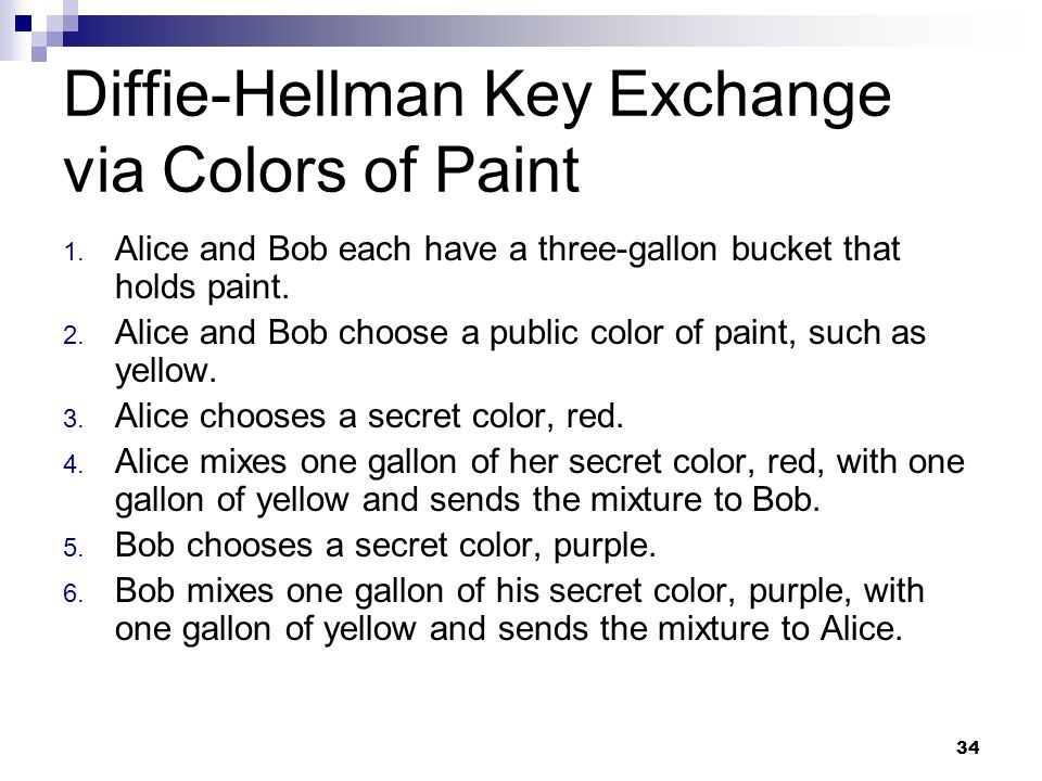 34 Diffie-Hellman Key Exchange via Colors of Paint 1.