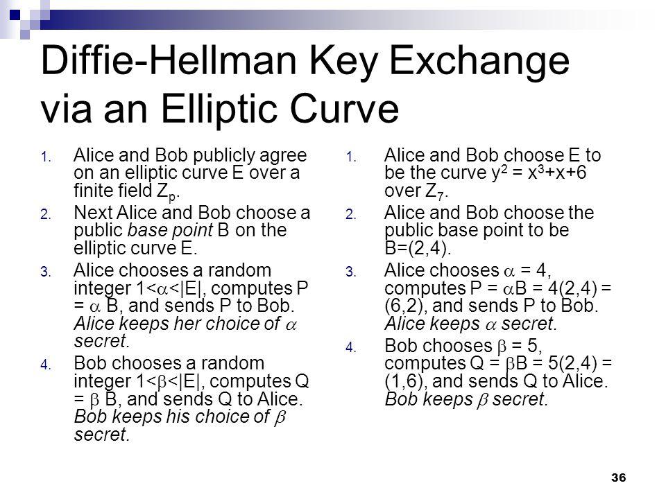 36 Diffie-Hellman Key Exchange via an Elliptic Curve 1.