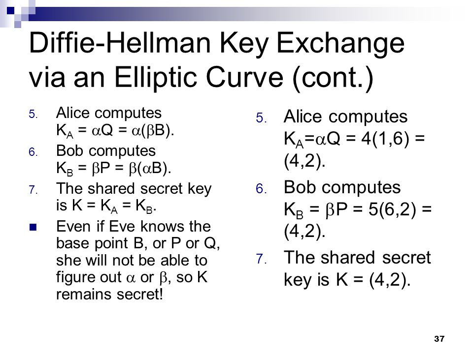 37 Diffie-Hellman Key Exchange via an Elliptic Curve (cont.) 5.