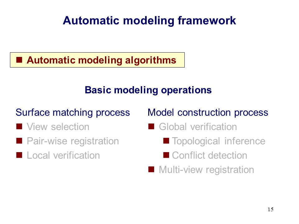 15 Automatic modeling framework Automatic modeling algorithms Model construction process Global verification Topological inference Conflict detection