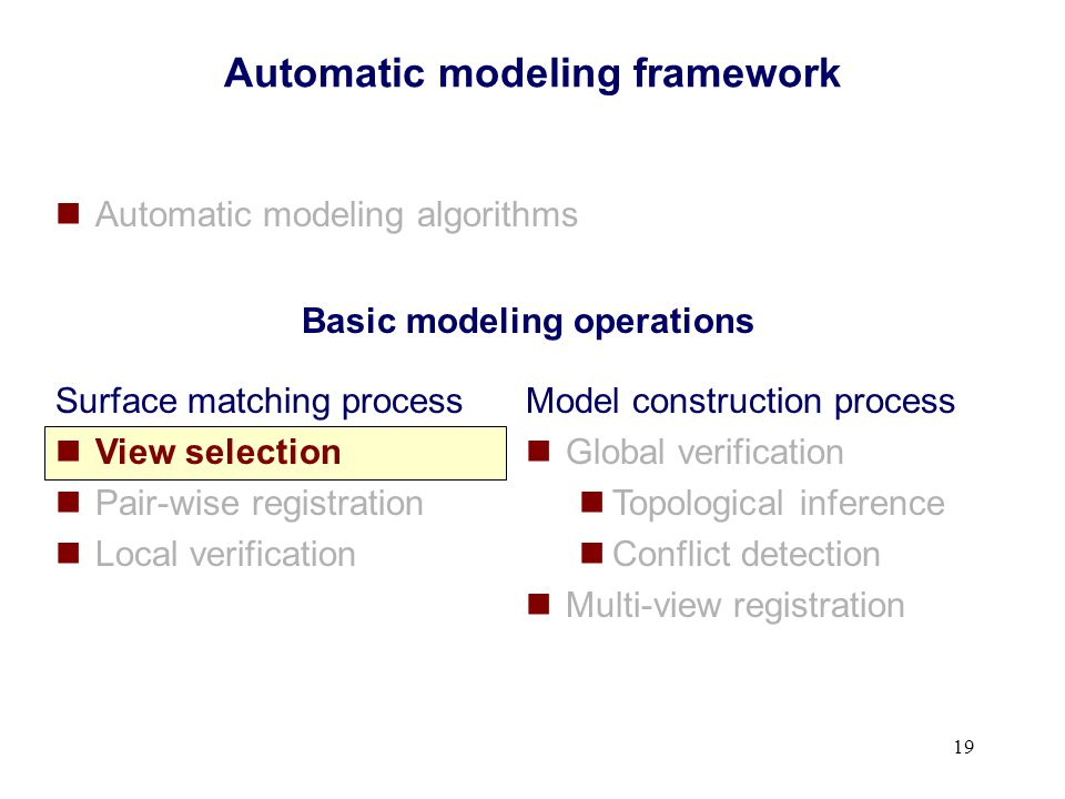 19 Automatic modeling framework Automatic modeling algorithms Model construction process Global verification Topological inference Conflict detection