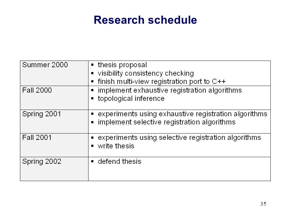 35 Research schedule