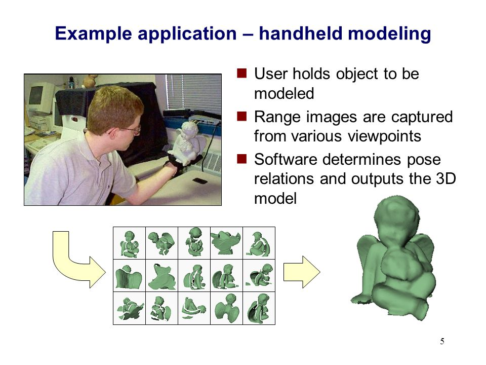 5 Example application – handheld modeling User holds object to be modeled Range images are captured from various viewpoints Software determines pose r