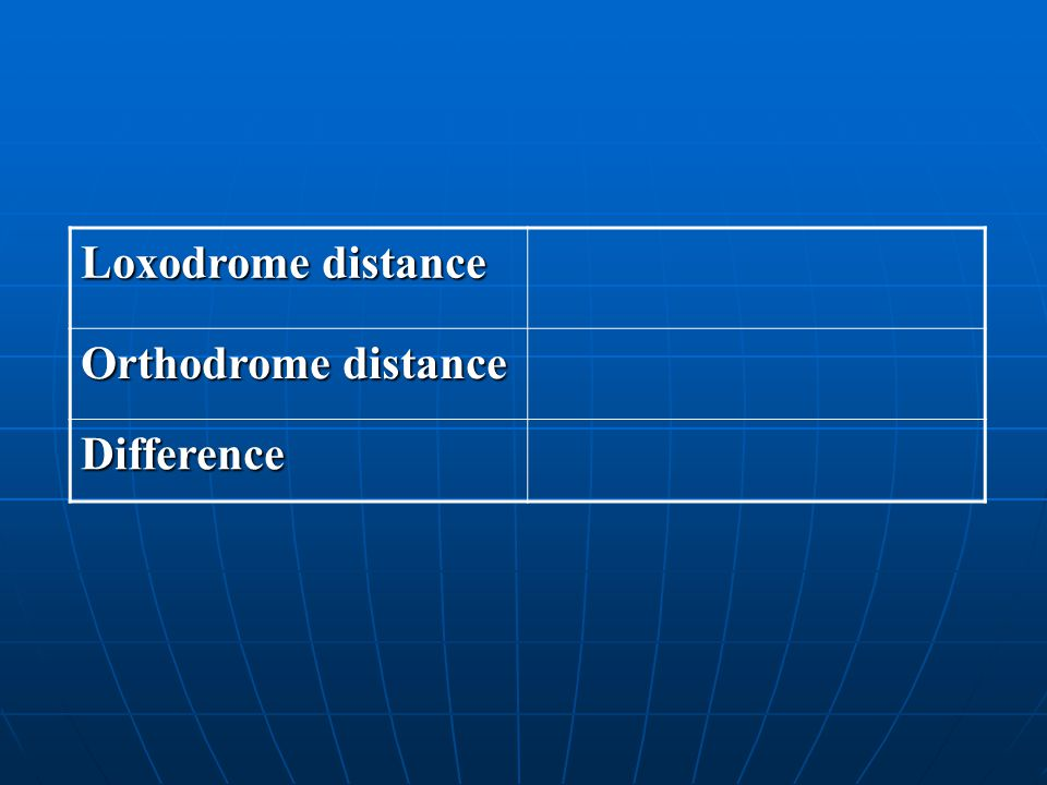 Loxodrome distance Orthodrome distance Difference
