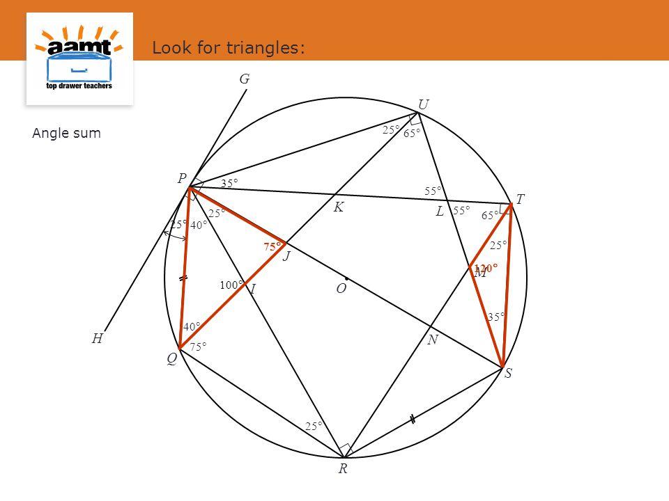 J I L M N K O S P Q R T U G H 25  100  35  Look for triangles: 25  65  40  35  Angle sum 55  40  55  75  120 