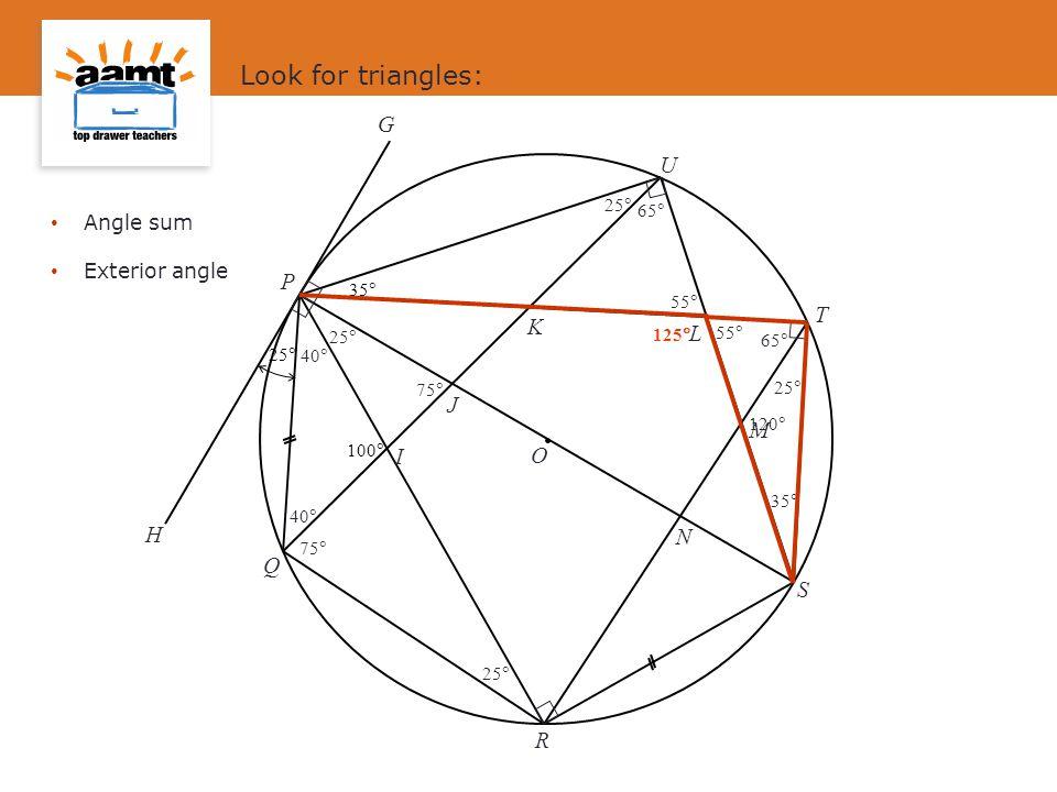 J I L M N K O S P Q R T U G H 25  100  35  Look for triangles: 25  65  40  35  Angle sum Exterior angle 55  40  55  75  125  75  120 