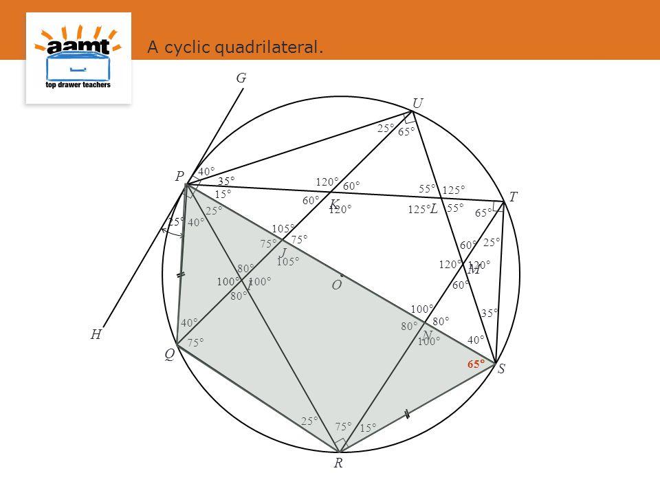 J I L M N K O S P Q R T U G H 25  100  35  A cyclic quadrilateral.