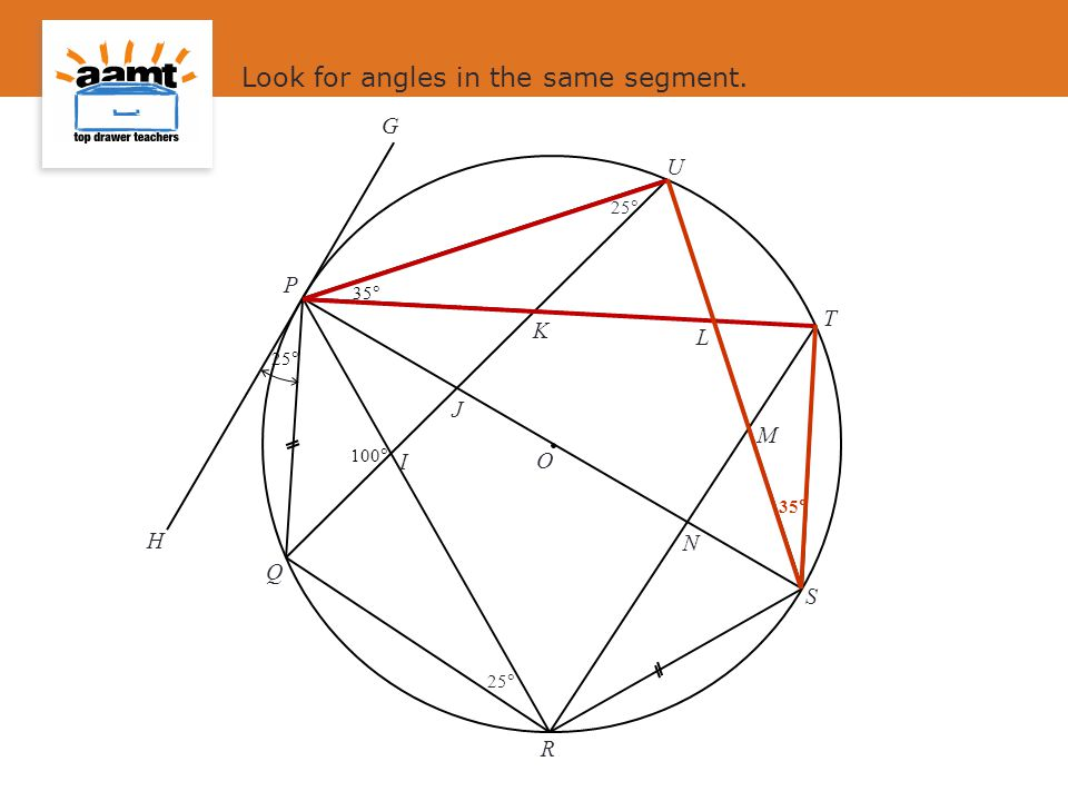 J I L M N K O S P Q R T U G H 100  35  25  35  Look for angles in the same segment.