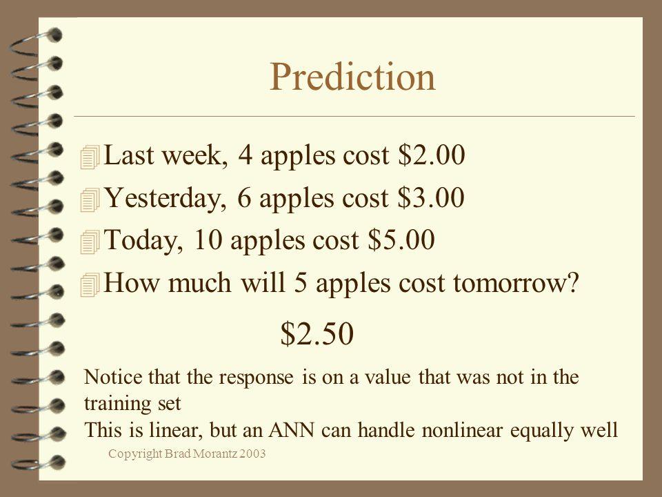 Copyright Brad Morantz 2003 Prediction 4 Last week, 4 apples cost $2.00 4 Yesterday, 6 apples cost $3.00 4 Today, 10 apples cost $5.00 4 How much will