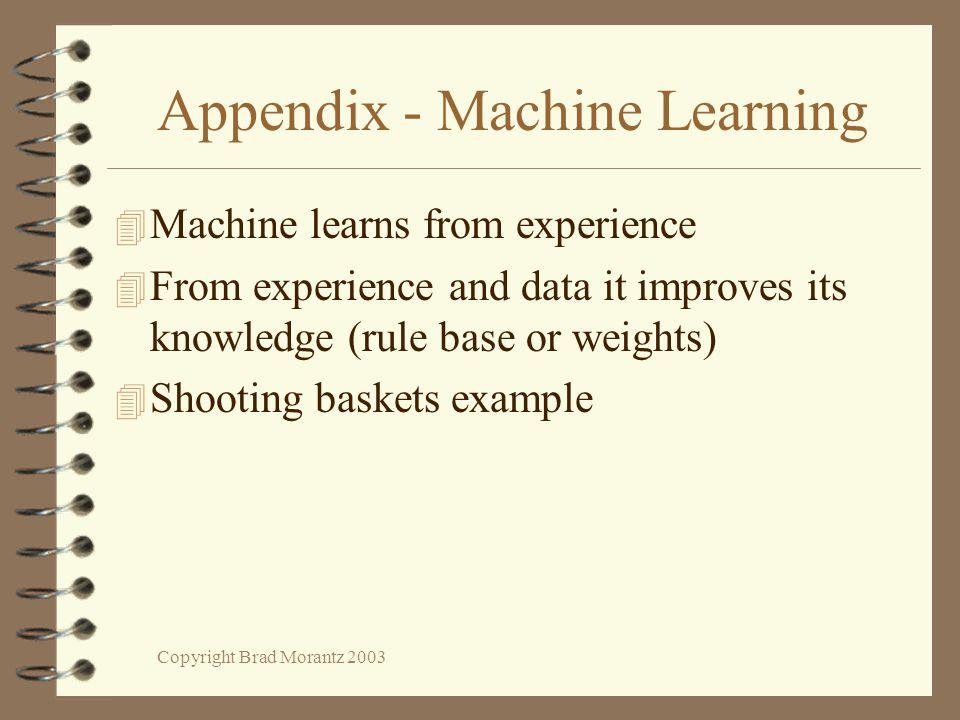 Copyright Brad Morantz 2003 Appendix - Machine Learning 4 Machine learns from experience 4 From experience and data it improves its knowledge (rule ba
