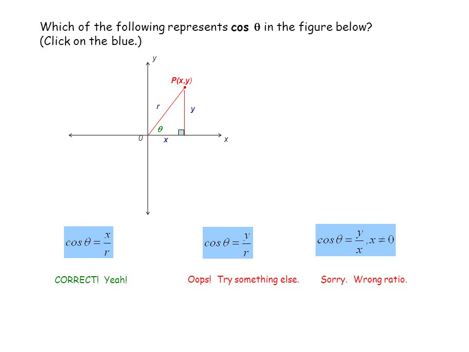 Example: Find the reference angle for  = 135 .