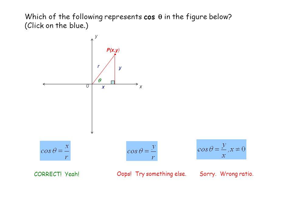 x 0 P(x,y) r y x y Which of the following represents tan  in the figure below.