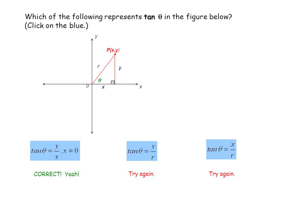 x 0 P(x,y) r y x y In your notes, please copy this figure and the following three ratios: