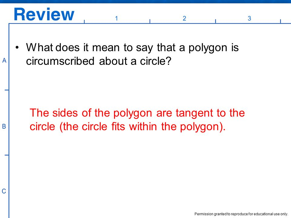 What does it mean to say that a polygon is circumscribed about a circle? The sides of the polygon are tangent to the circle (the circle fits within th