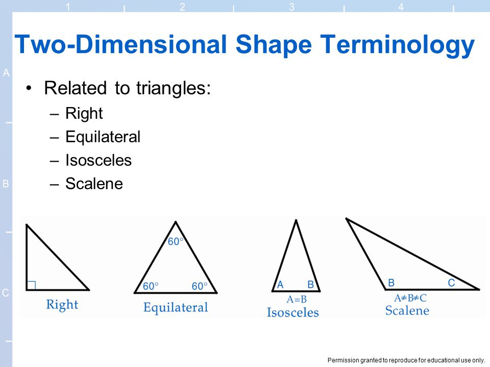 Permission granted to reproduce for educational use only. Two-Dimensional Shape Terminology Related to triangles: –Right –Equilateral –Isosceles –Scal