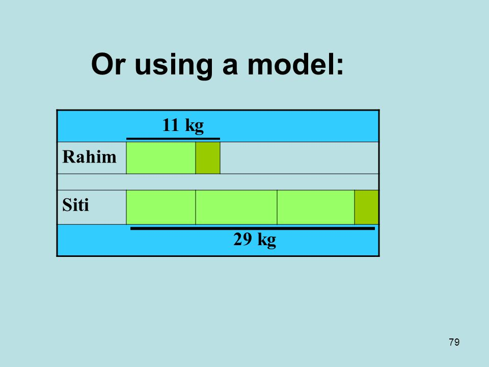 79 Or using a model: 11 kg Rahim Siti 29 kg