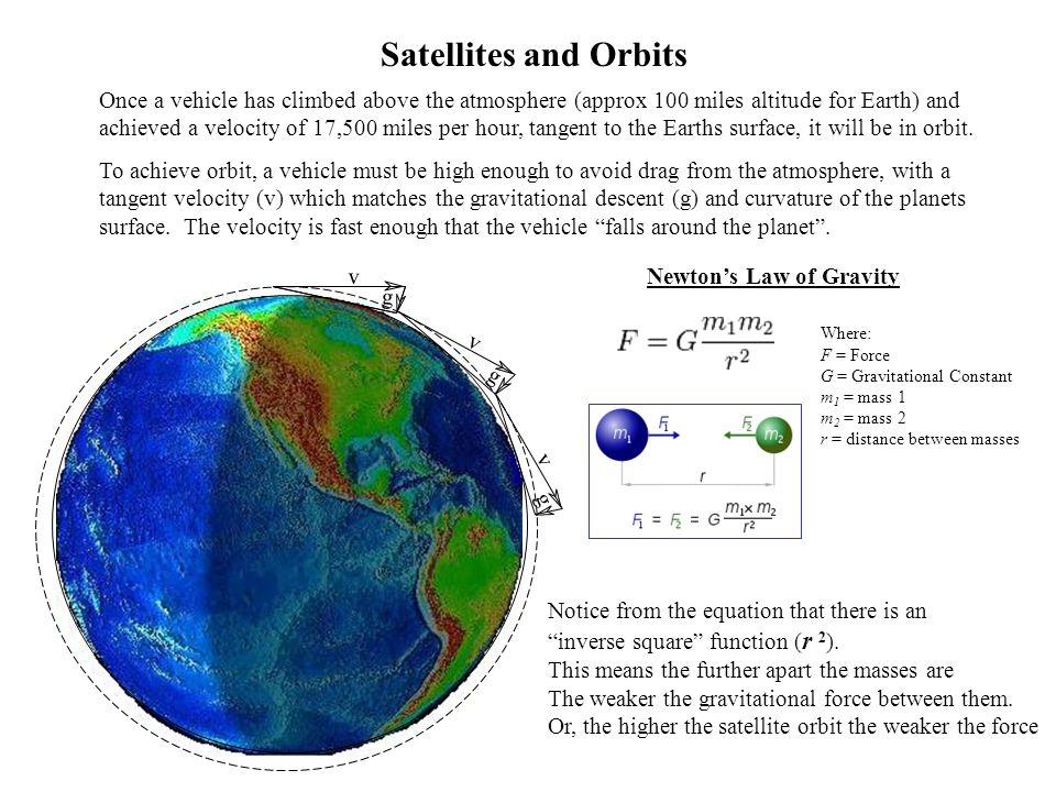 Satellites and Orbits Once a vehicle has climbed above the atmosphere (approx 100 miles altitude for Earth) and achieved a velocity of 17,500 miles per hour, tangent to the Earths surface, it will be in orbit.