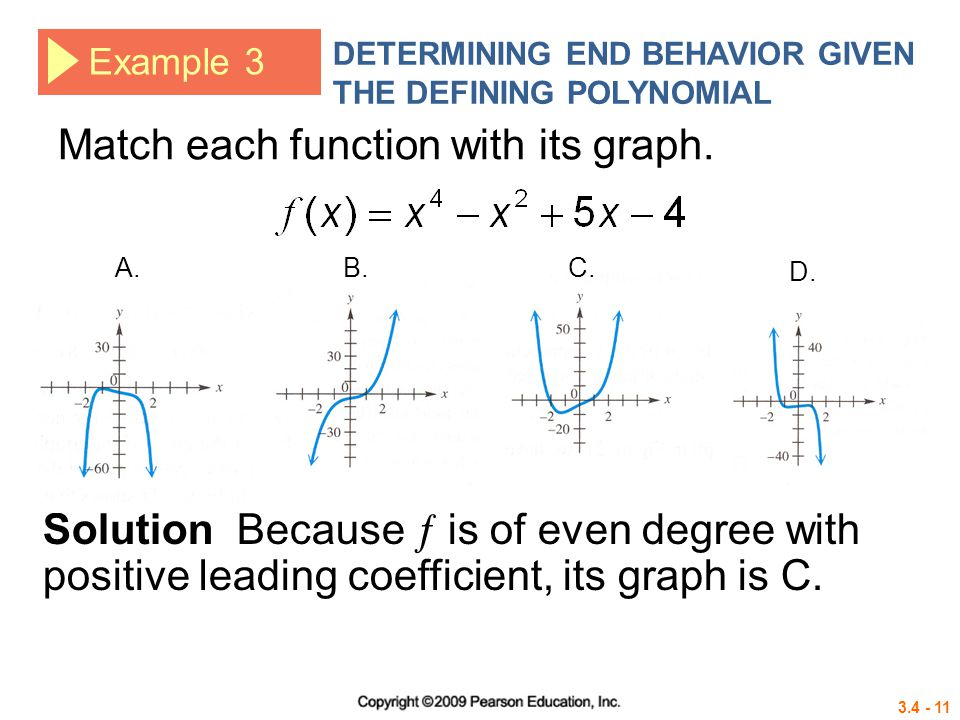 3.4 - 11 Example 3 DETERMINING END BEHAVIOR GIVEN THE DEFINING POLYNOMIAL Match each function with its graph. Solution Because  is of even degree wit