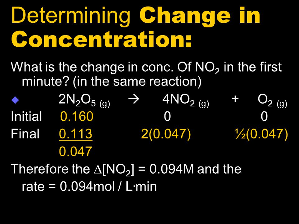 Determining Change in Concentration: What is the change in conc. Of NO 2 in the first minute? (in the same reaction)  2N 2 O 5 (g)  4NO 2 (g) + O 2