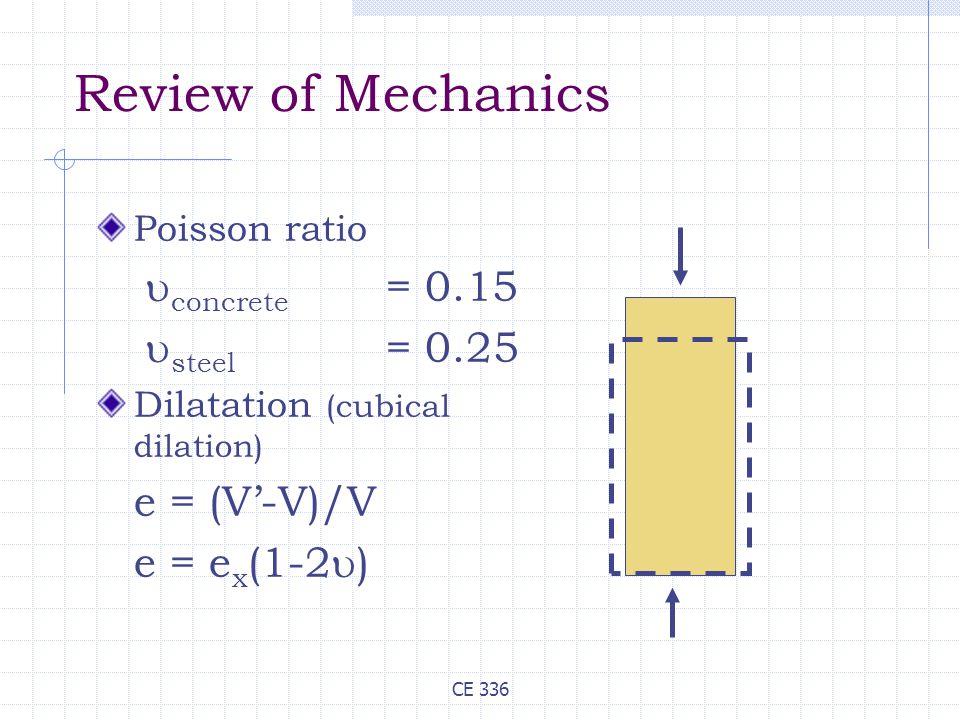 CE 336 Review of Mechanics Poisson ratio  concrete = 0.15  steel = 0.25 Dilatation (cubical dilation) e = (V'-V)/V e = e x (1-2  )