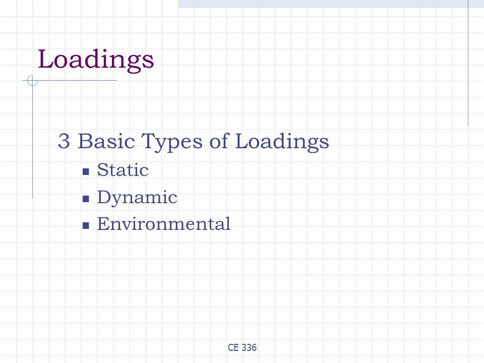 CE 336 Loadings 3 Basic Types of Loadings Static Dynamic Environmental