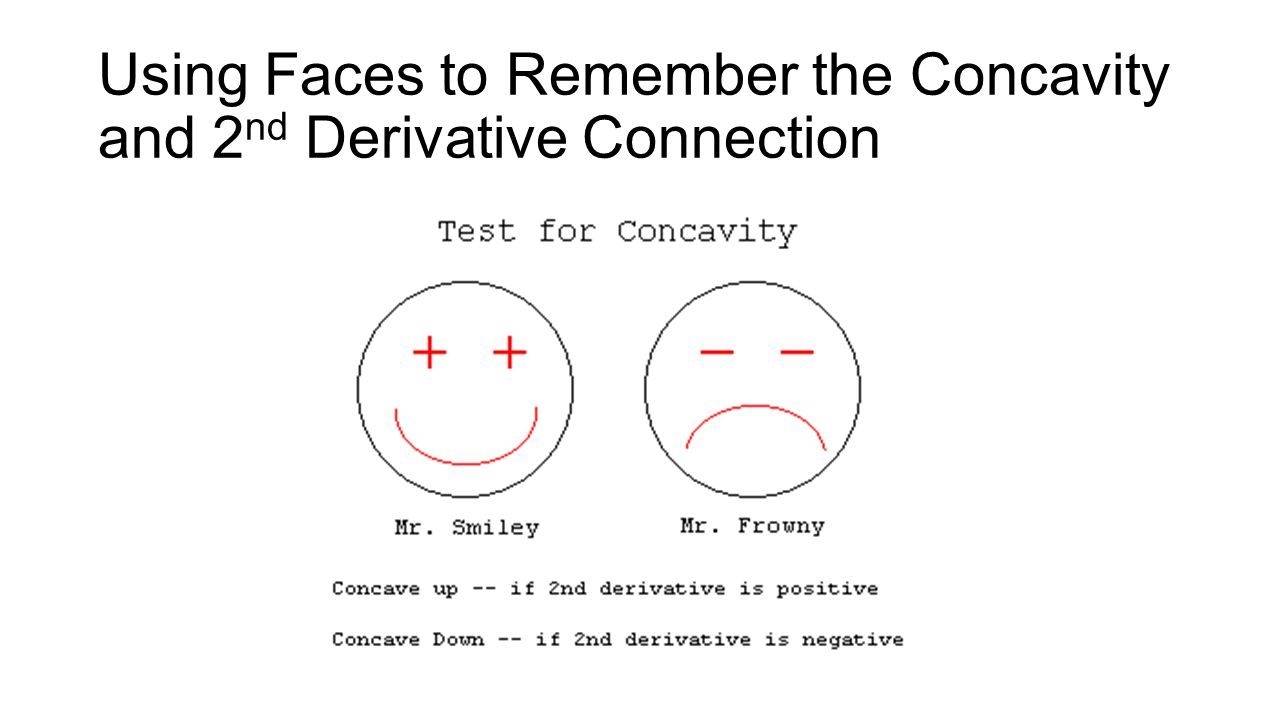 Using Faces to Remember the Concavity and 2 nd Derivative Connection