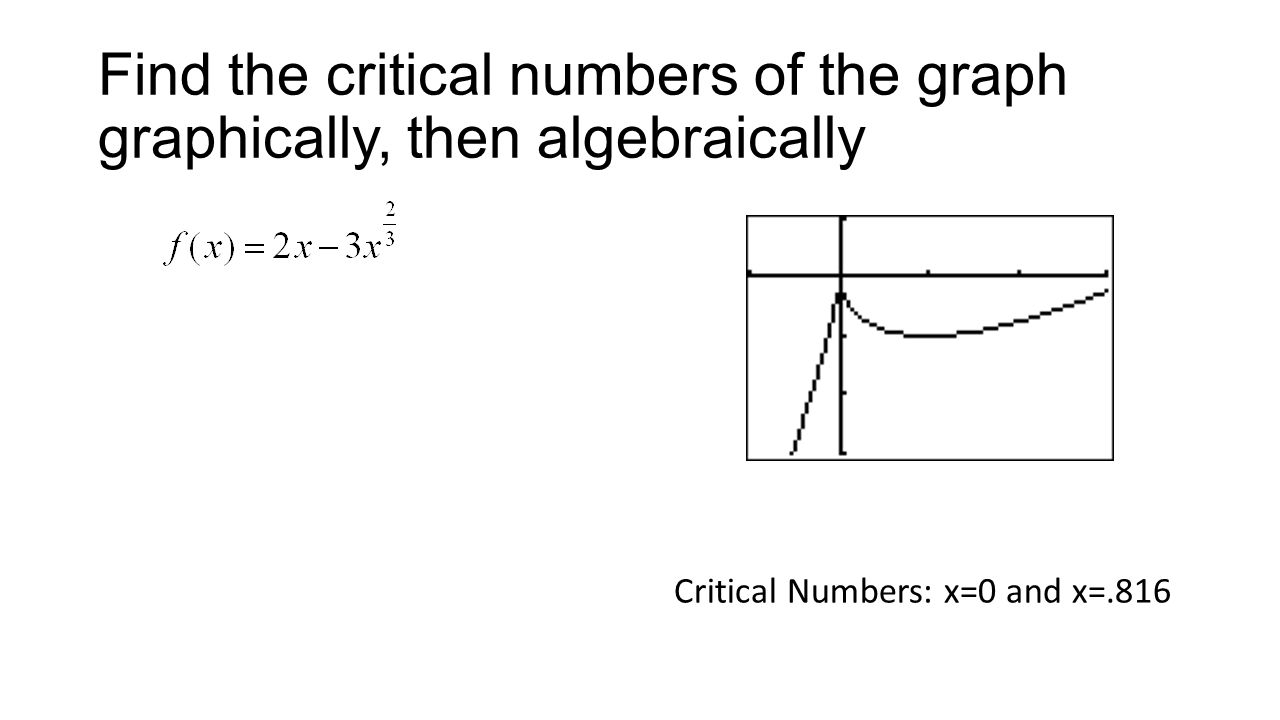 Find the critical numbers of the graph graphically, then algebraically Critical Numbers: x=0 and x=.816