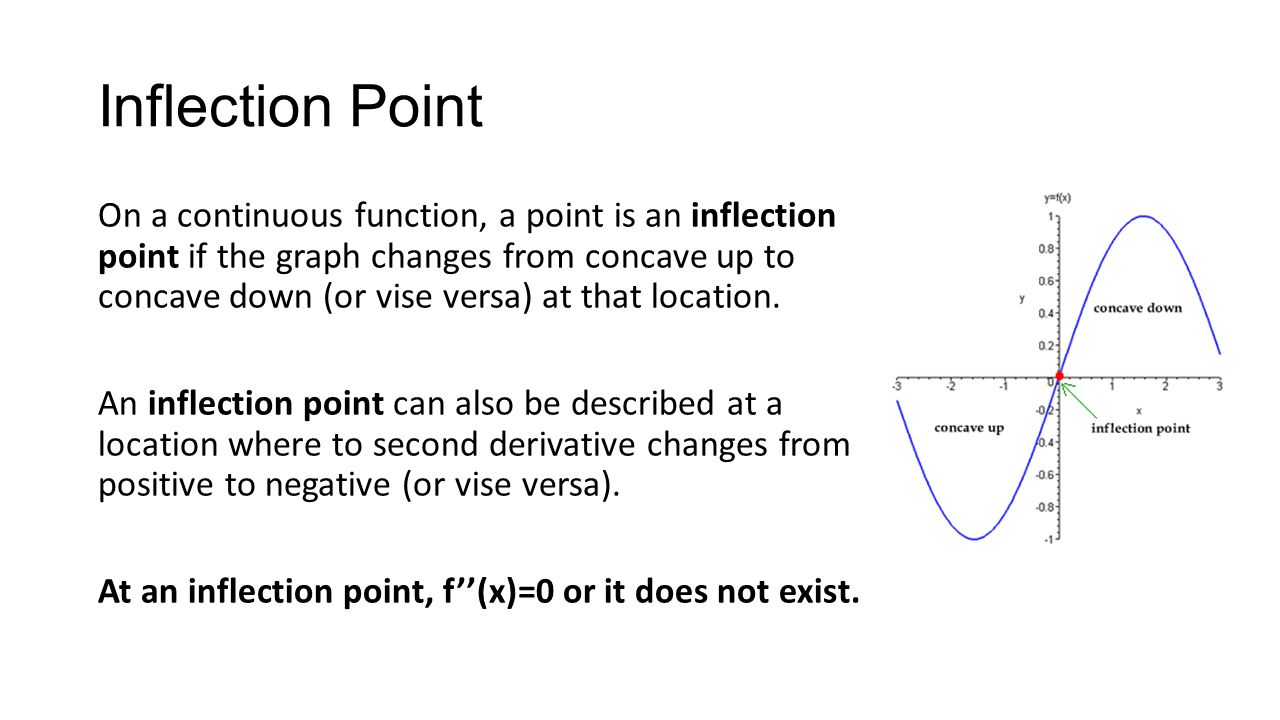 Inflection Point On a continuous function, a point is an inflection point if the graph changes from concave up to concave down (or vise versa) at that