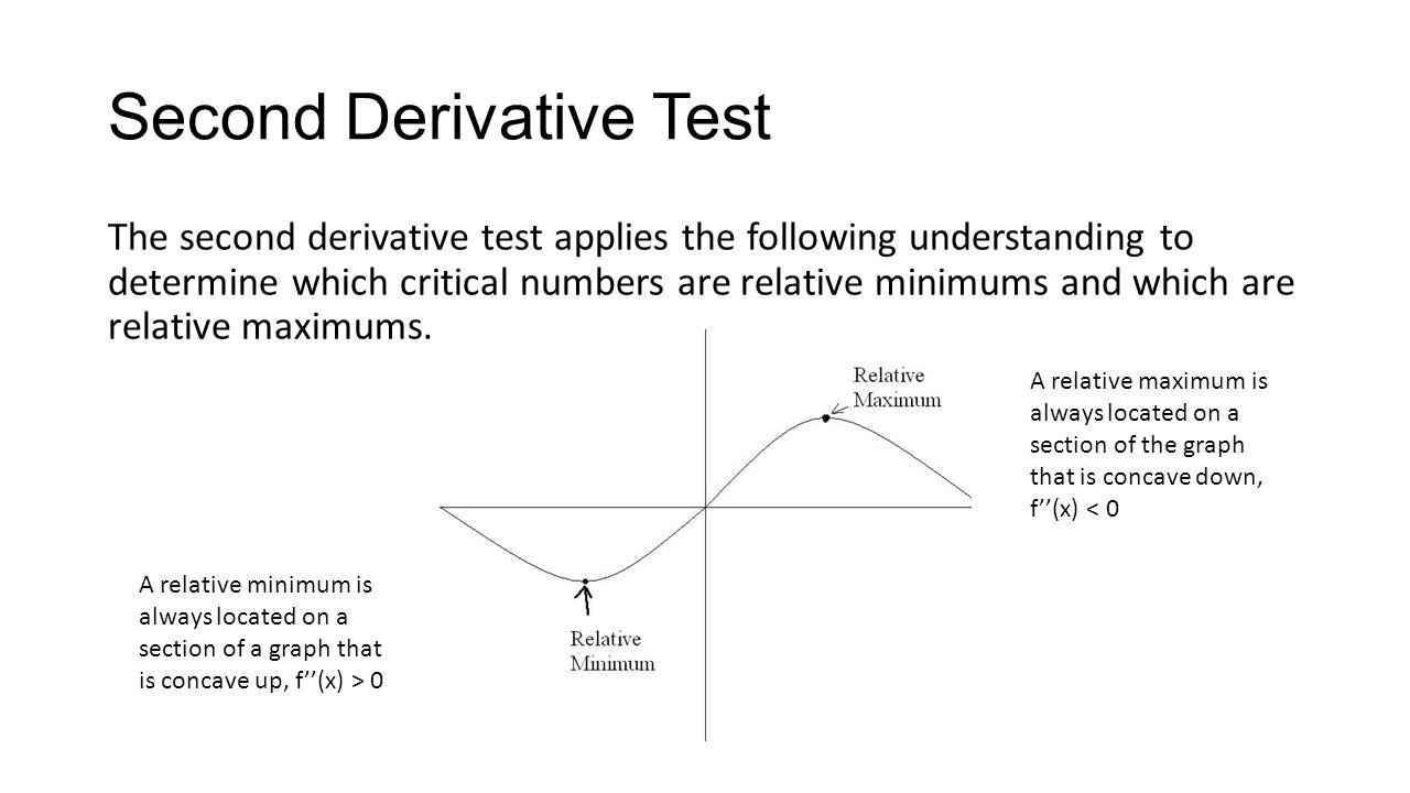 Second Derivative Test The second derivative test applies the following understanding to determine which critical numbers are relative minimums and wh