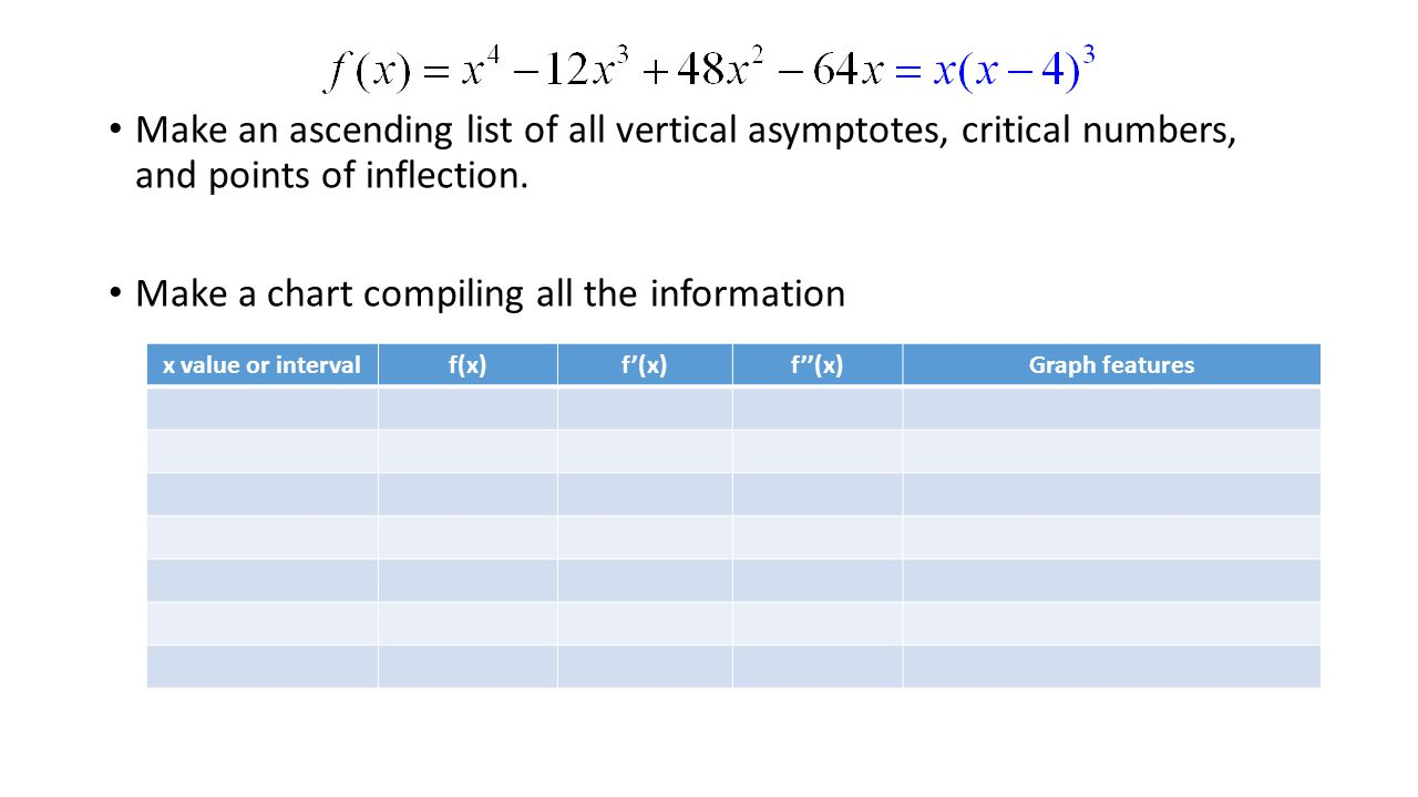 Make an ascending list of all vertical asymptotes, critical numbers, and points of inflection. Make a chart compiling all the information x value or i