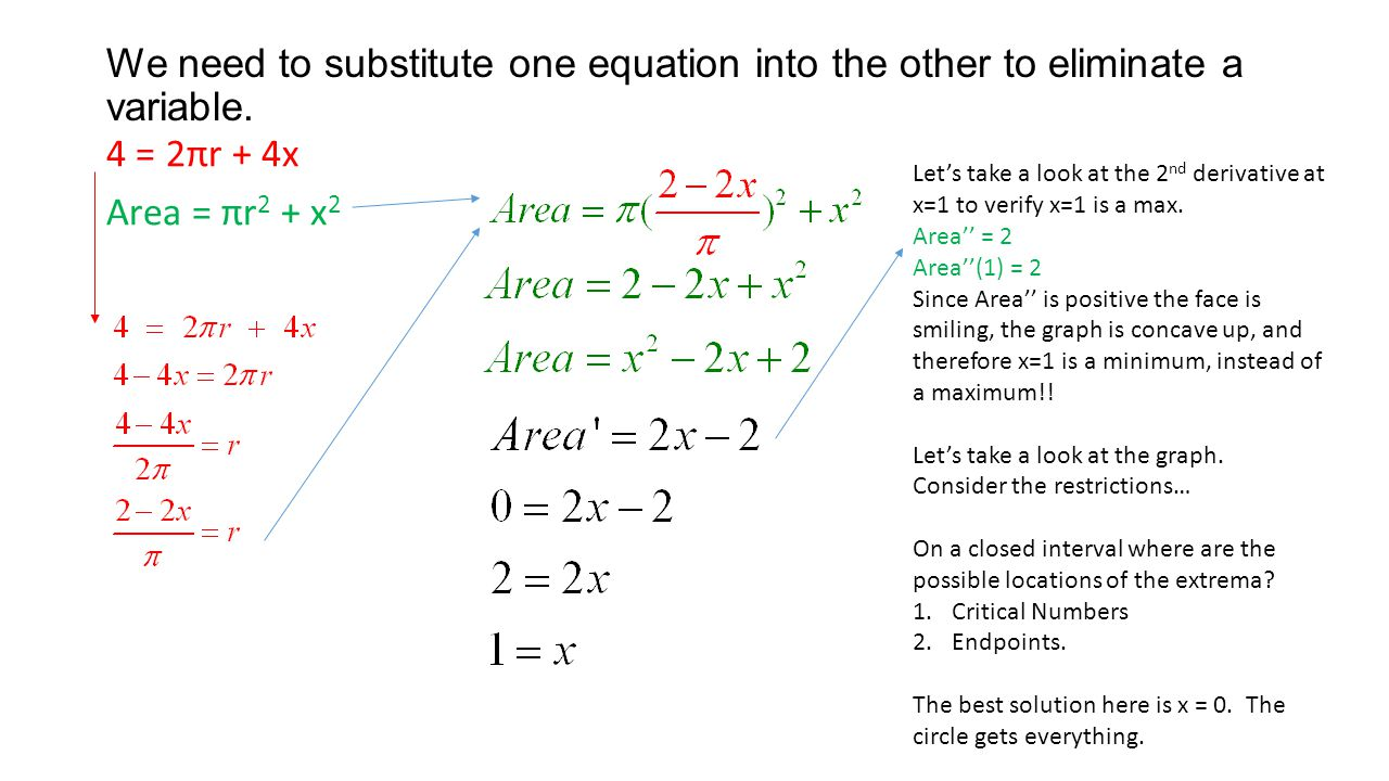 We need to substitute one equation into the other to eliminate a variable. 4 = 2πr + 4x Area = πr 2 + x 2 Let's take a look at the 2 nd derivative at