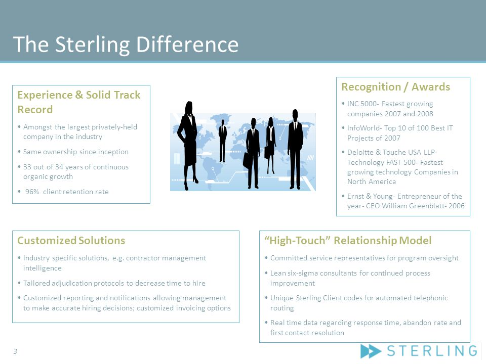 The Sterling Difference 3 Experience & Solid Track Record Amongst the largest privately-held company in the industry Same ownership since inception 33 out of 34 years of continuous organic growth 96% client retention rate High-Touch Relationship Model Committed service representatives for program oversight Lean six-sigma consultants for continued process improvement Unique Sterling Client codes for automated telephonic routing Real time data regarding response time, abandon rate and first contact resolution Recognition / Awards INC 5000- Fastest growing companies 2007 and 2008 InfoWorld- Top 10 of 100 Best IT Projects of 2007 Deloitte & Touche USA LLP- Technology FAST 500- Fastest growing technology Companies in North America Ernst & Young- Entrepreneur of the year- CEO William Greenblatt- 2006 Customized Solutions Industry specific solutions, e.g.
