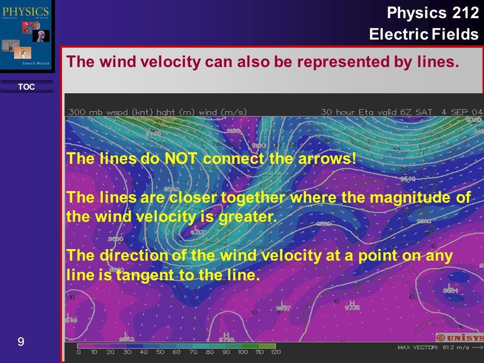TOC 9 Physics 212 Electric Fields The wind velocity can also be represented by lines. The lines do NOT connect the arrows! The lines are closer togeth