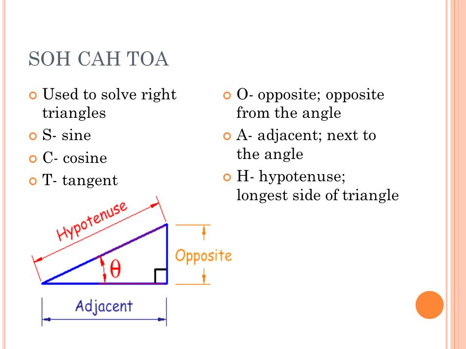 SOH CAH TOA Used to solve right triangles S- sine C- cosine T- tangent O- opposite; opposite from the angle A- adjacent; next to the angle H- hypotenuse; longest side of triangle