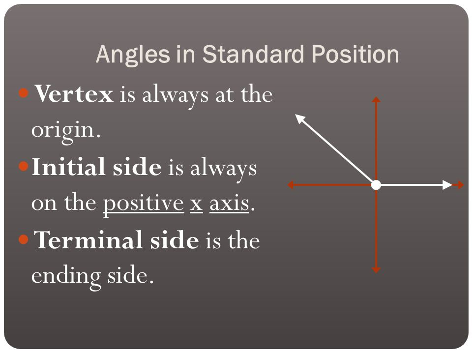 Angles in Standard Position Vertex is always at the origin.