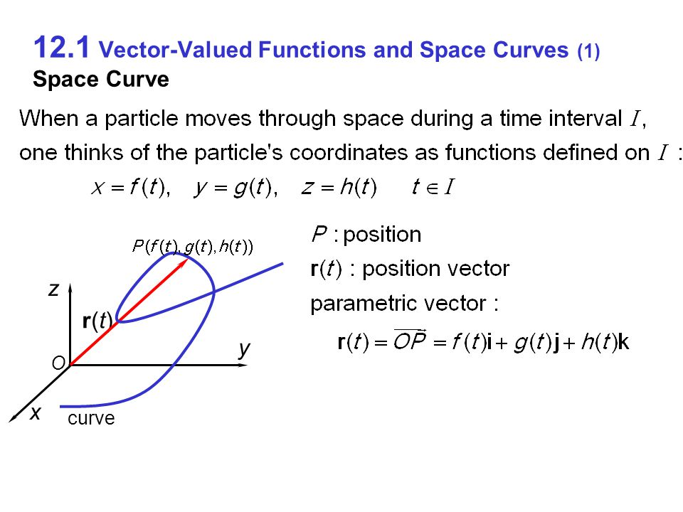 12.2 Arc Length and the Unit Tangent Vector T (6) The Unit Tangent Vector T (Example 4)