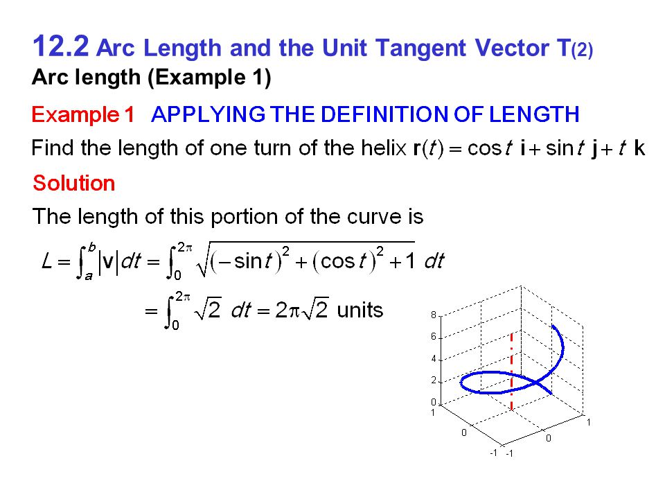12.2 Arc Length and the Unit Tangent Vector T (2) Arc length (Example 1)