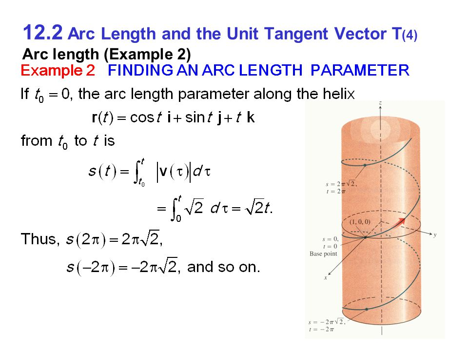 12.2 Arc Length and the Unit Tangent Vector T (4) Arc length (Example 2)