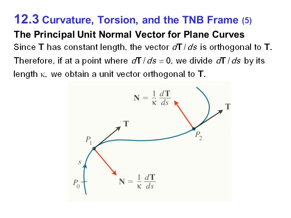 12.3 Curvature, Torsion, and the TNB Frame (5) The Principal Unit Normal Vector for Plane Curves