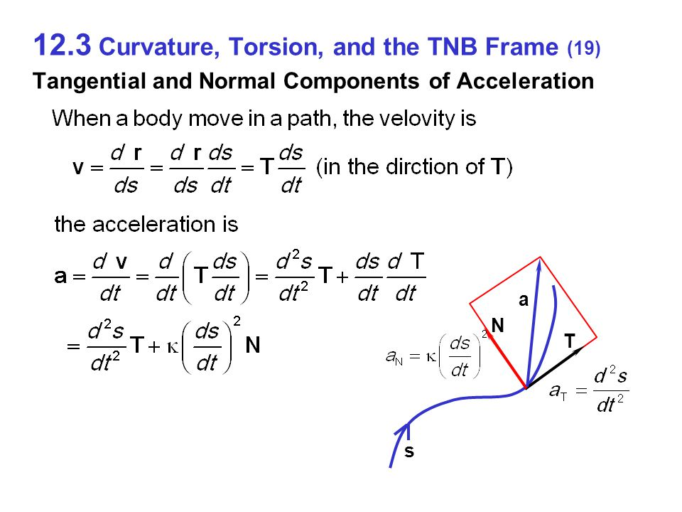 12.3 Curvature, Torsion, and the TNB Frame (19) Tangential and Normal Components of Acceleration T N a s