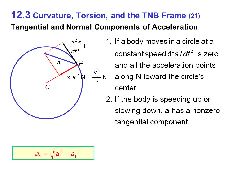 12.3 Curvature, Torsion, and the TNB Frame (21) Tangential and Normal Components of Acceleration C a P