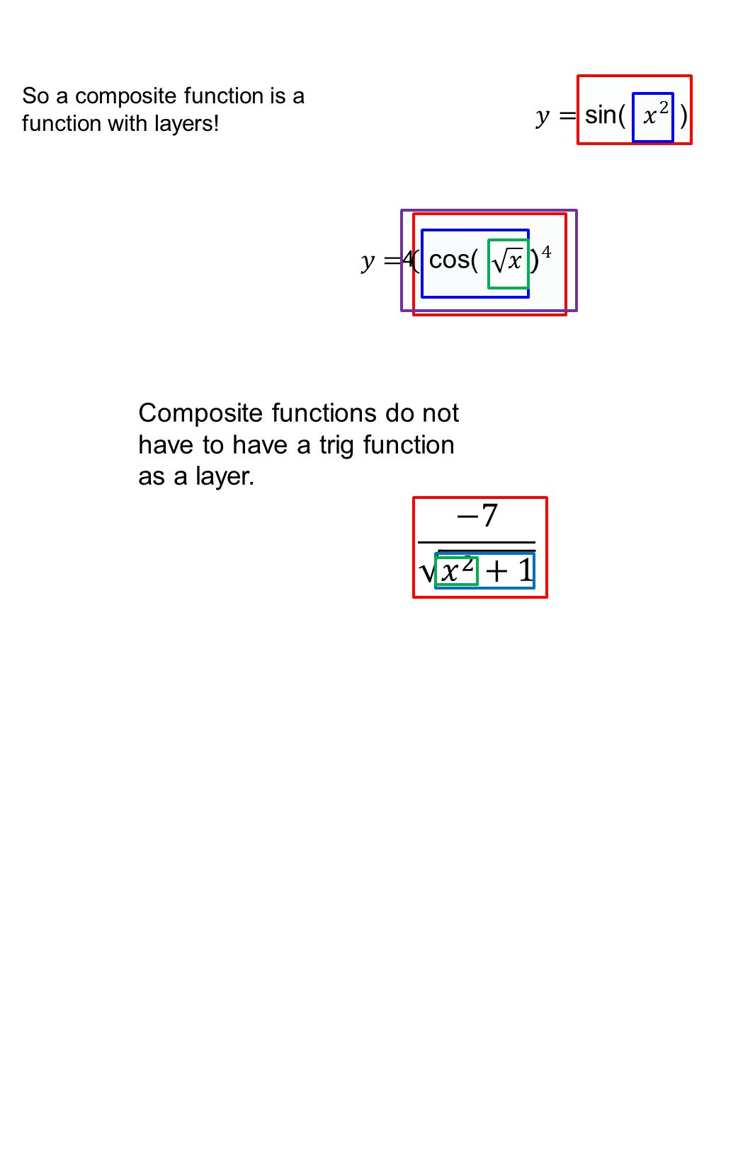 y = So a composite function is a function with layers.