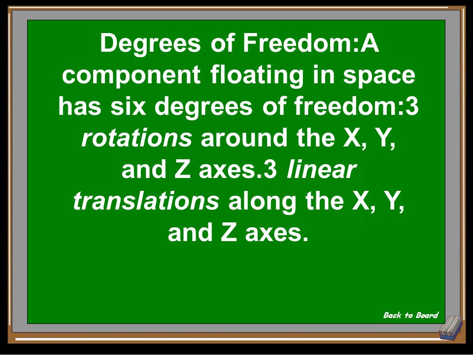 What are the six degrees of Freedom principles of design Show Answer