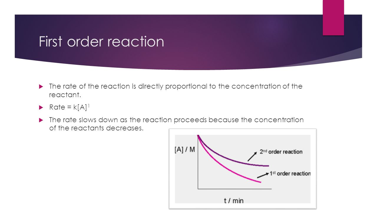 First order reaction  The rate of the reaction is directly proportional to the concentration of the reactant.  Rate = k[A] 1  The rate slows down a